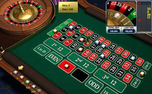 Ruleta Online Aprende A Ganar Dinero En La Online Ruleta De Casino